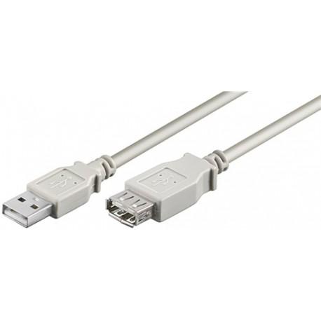 USB 2.0 A/A förlängning 2.5 meter